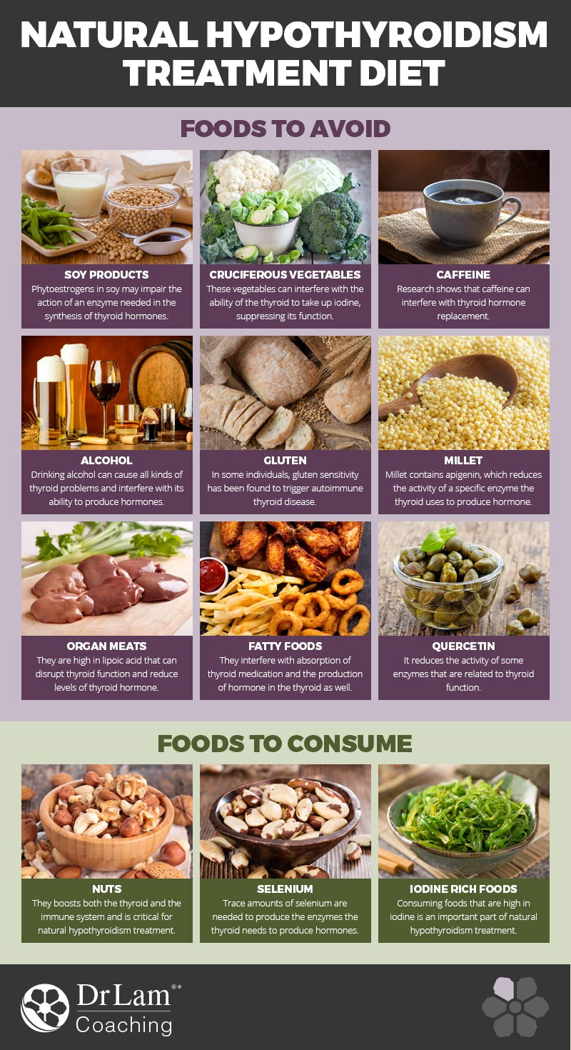 What foods should i avoid with hypothyroidism