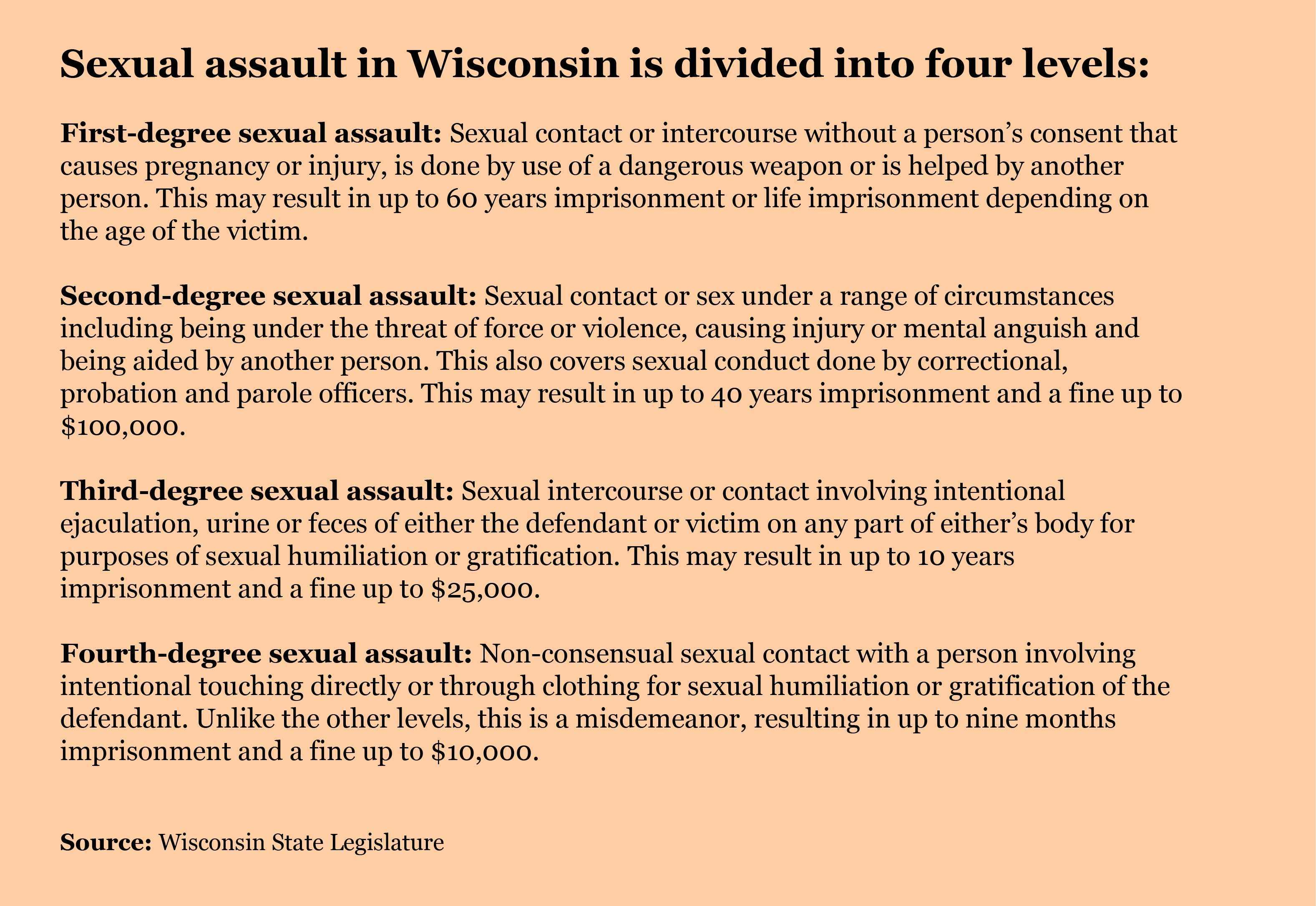 Degrees of sexual assault wisconsin