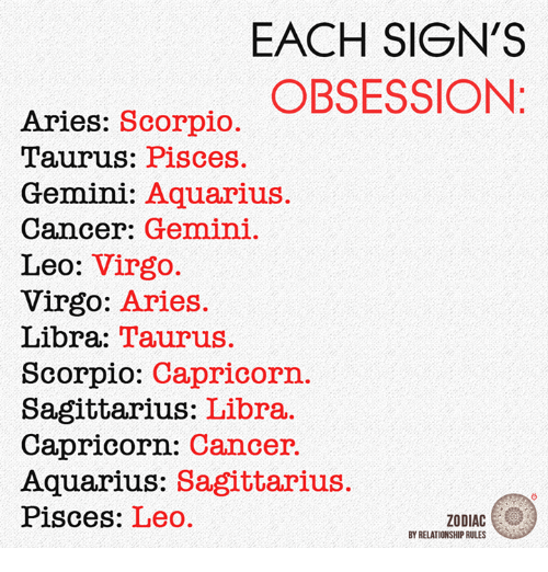 Signs of obsession with someone