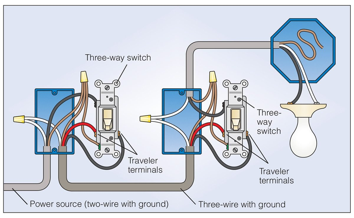 How wire 3 way switch