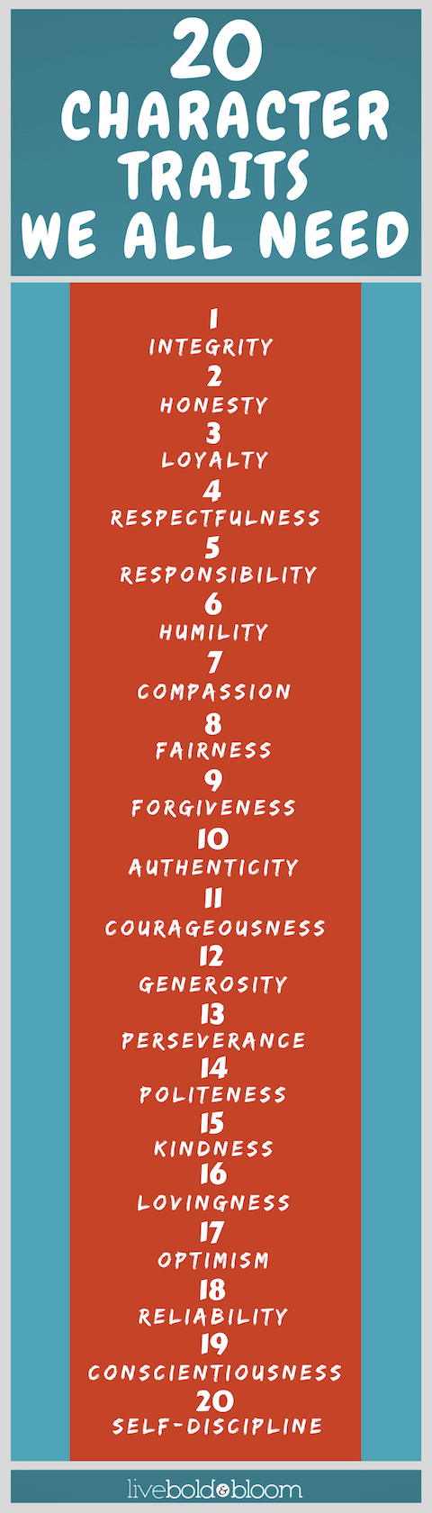 Desirable qualities in a person