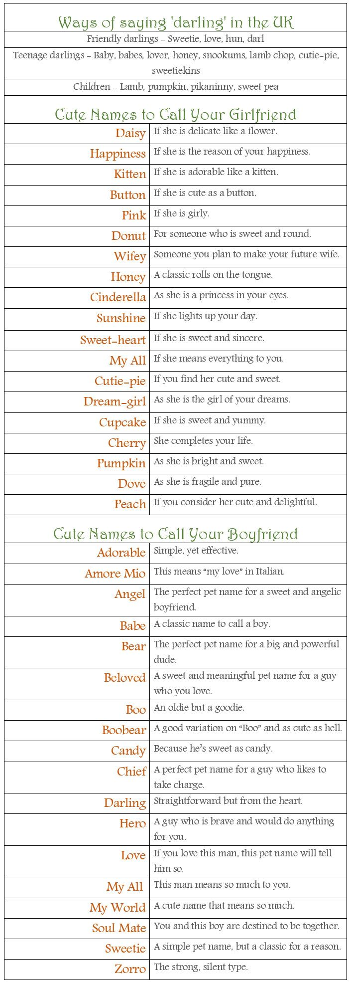 Names to call my girlfriend