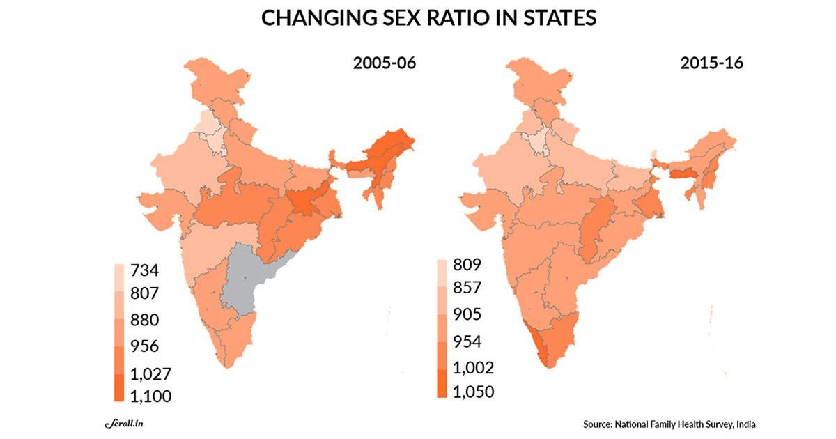 India sex ratio by state