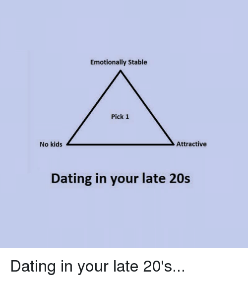 Late 20s dating advice