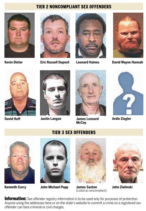 Nevada state sex offender registry
