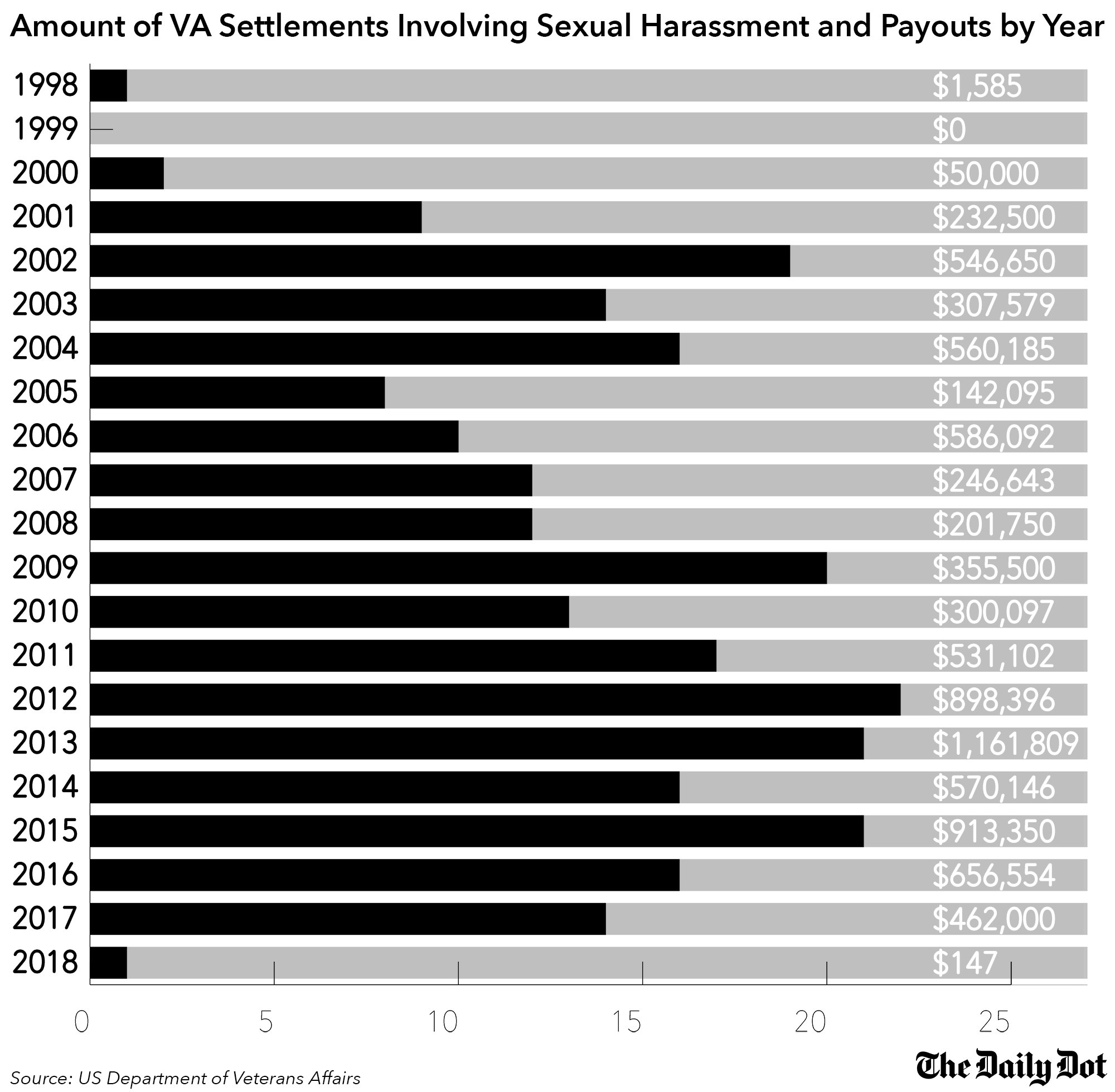 Sex discrimination settlement amounts