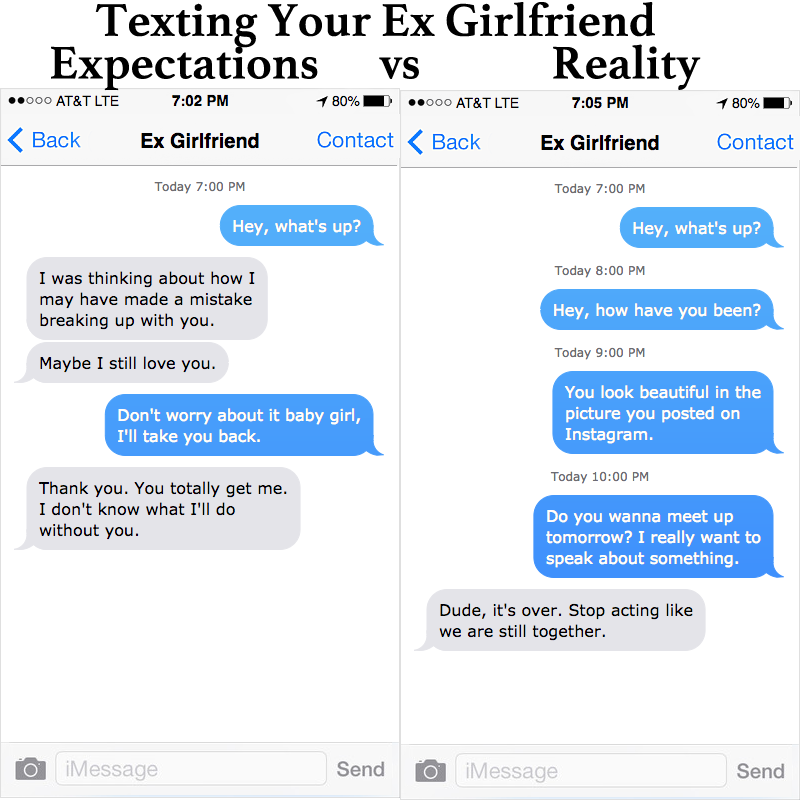 What to text a girl to get her turned on