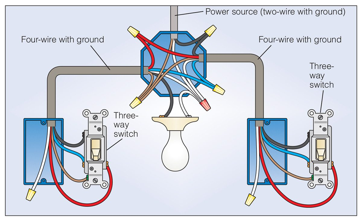 How Wire 3 Way Switch  Multiway Switching