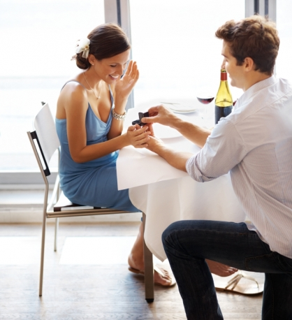Signs he will propose in the future